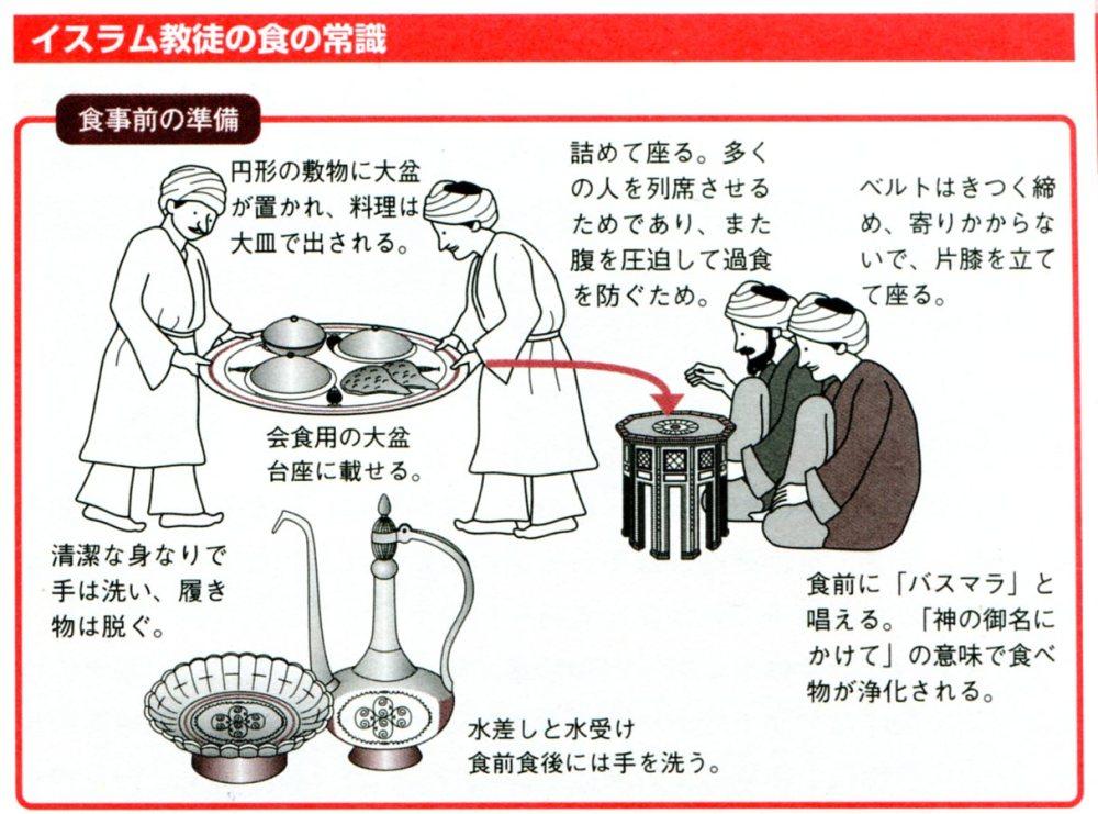 世界の食文化その3~イスラム教の食事マナー (1/6)